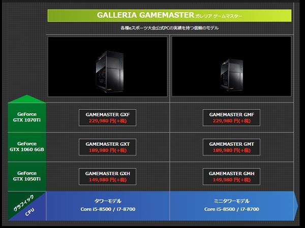 gamemasterlineup