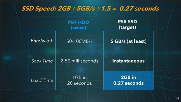 ps5ssd