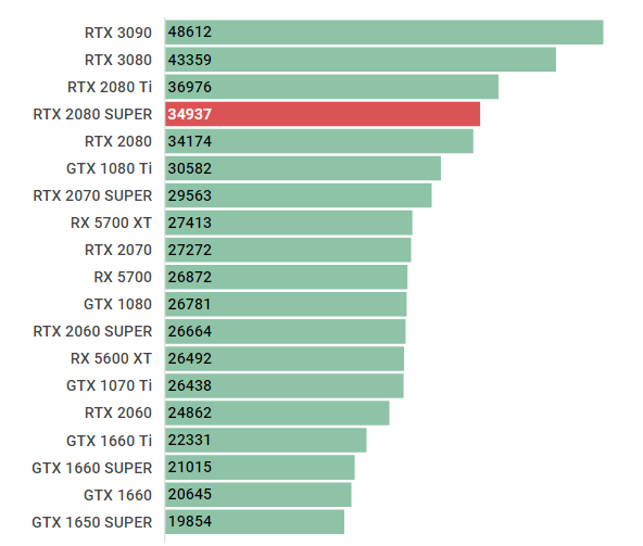rtx2080superseinou